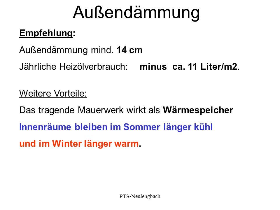 Außendämmung Empfehlung: Außendämmung mind. 14 cm