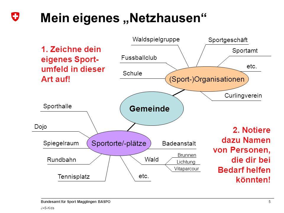 "Mein eigenes ""Netzhausen"