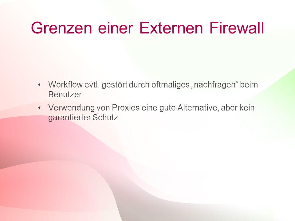 Grenzen einer Externen Firewall