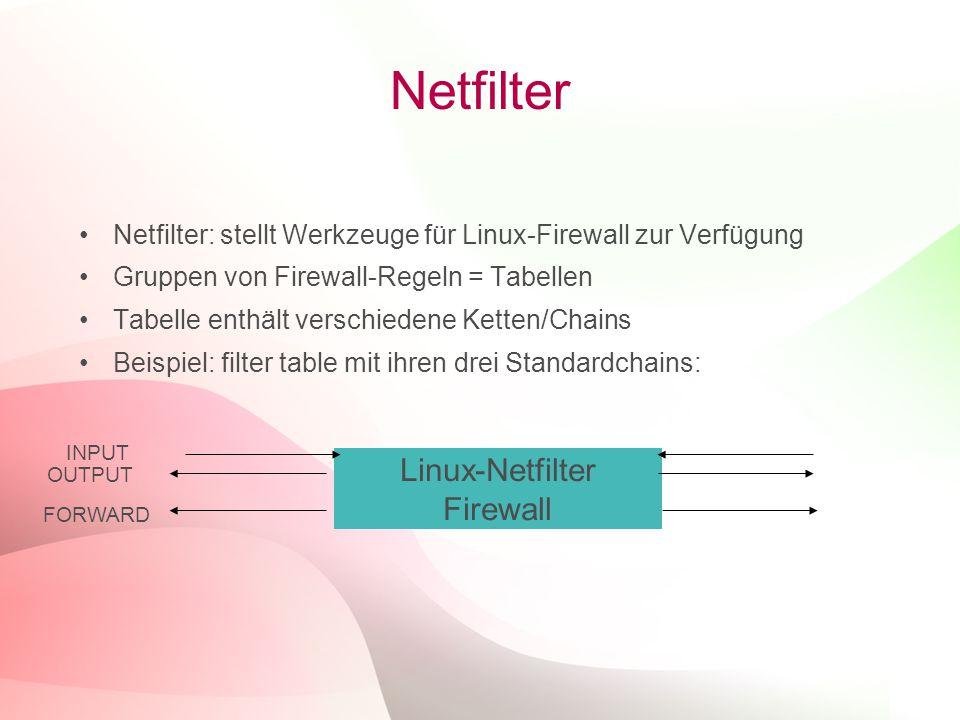 Linux-Netfilter Firewall