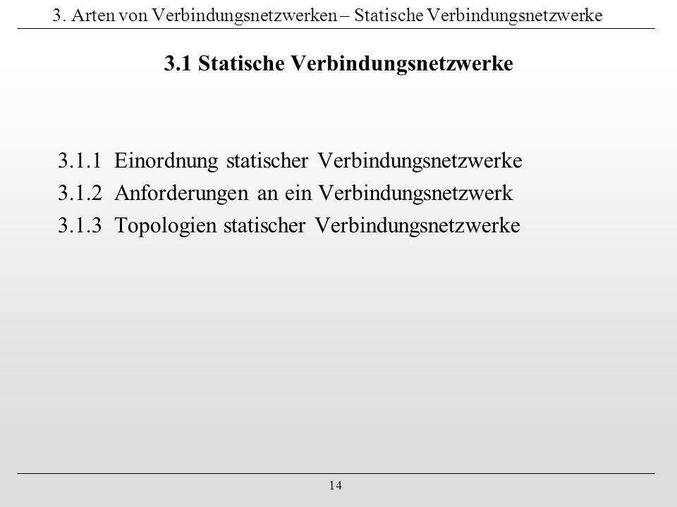 3. Arten von Verbindungsnetzwerken – Statische Verbindungsnetzwerke