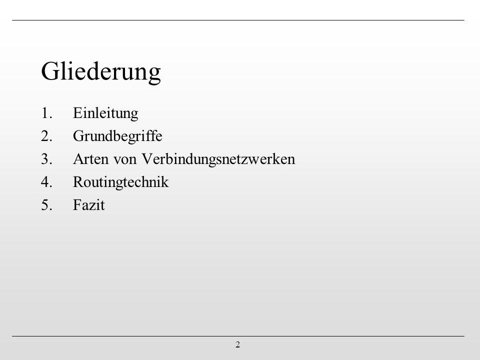 Gliederung Einleitung Grundbegriffe Arten von Verbindungsnetzwerken