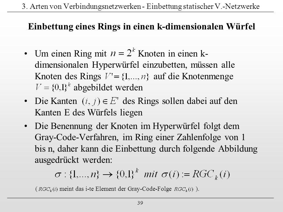 Einbettung eines Rings in einen k-dimensionalen Würfel