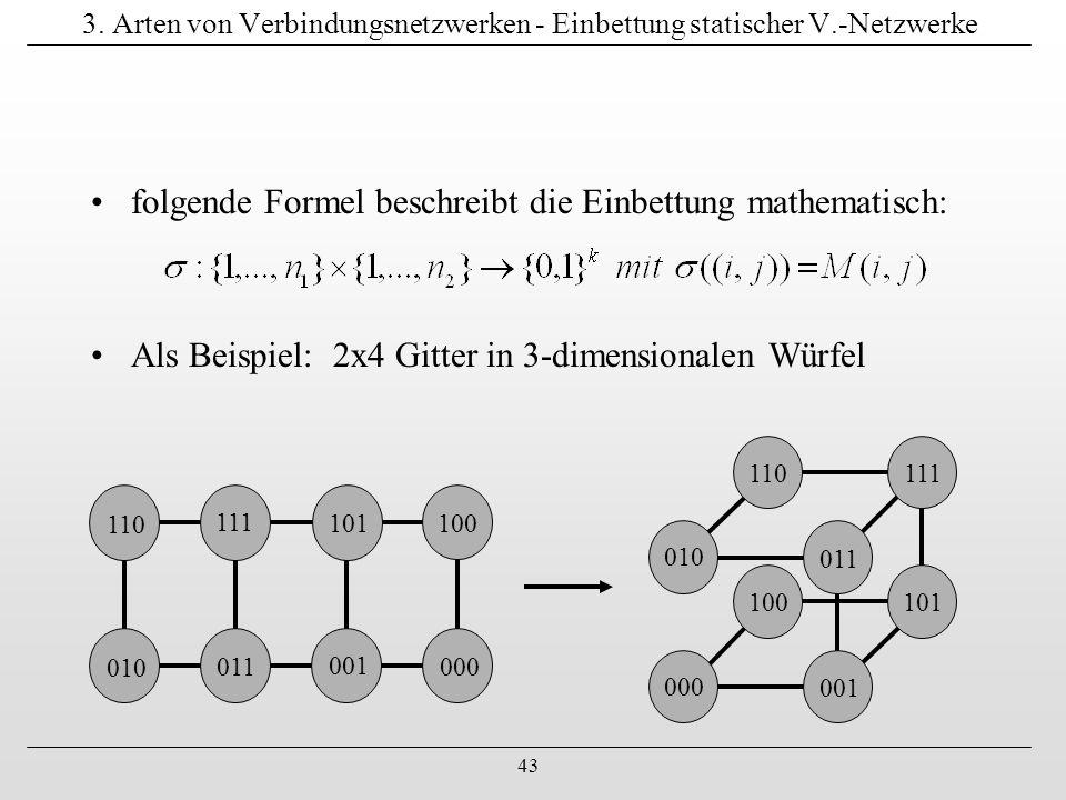 folgende Formel beschreibt die Einbettung mathematisch: