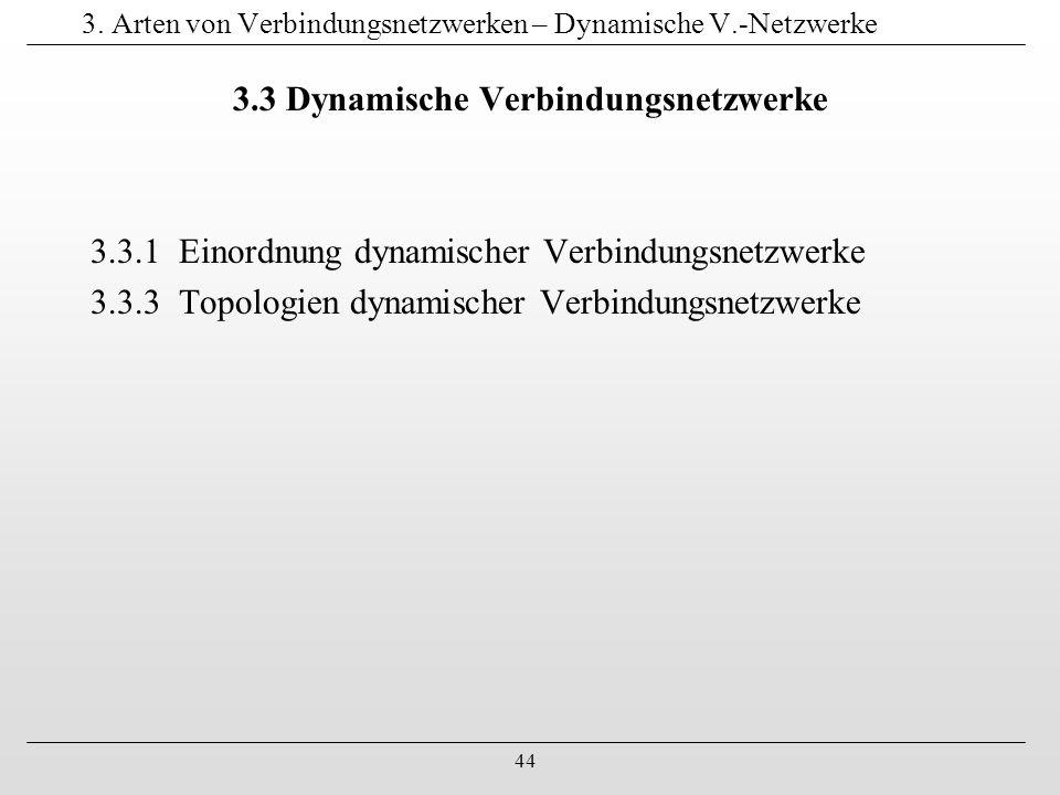 3. Arten von Verbindungsnetzwerken – Dynamische V.-Netzwerke