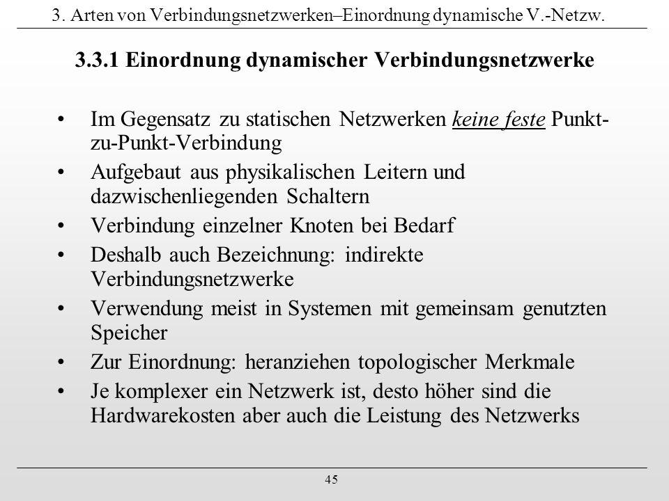 3. Arten von Verbindungsnetzwerken–Einordnung dynamische V.-Netzw.