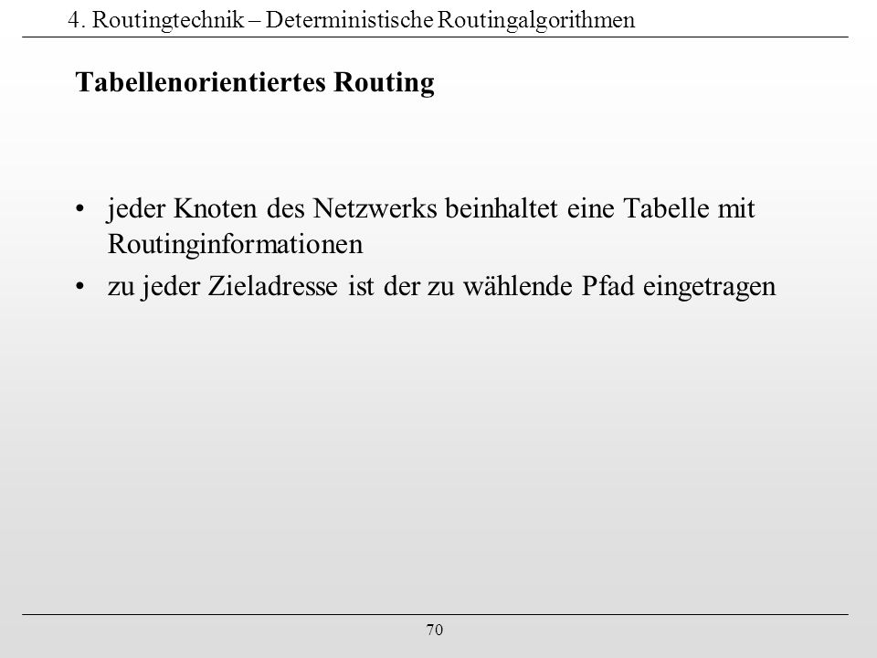 4. Routingtechnik – Deterministische Routingalgorithmen