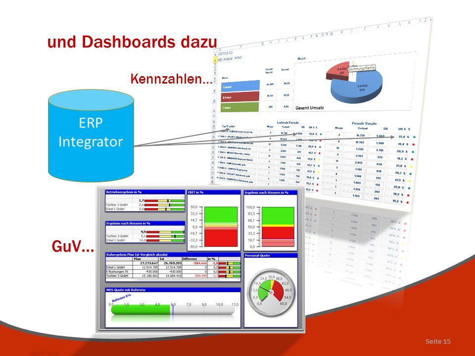 und Dashboards dazu Kennzahlen… ERP Integrator GuV... Seite 15
