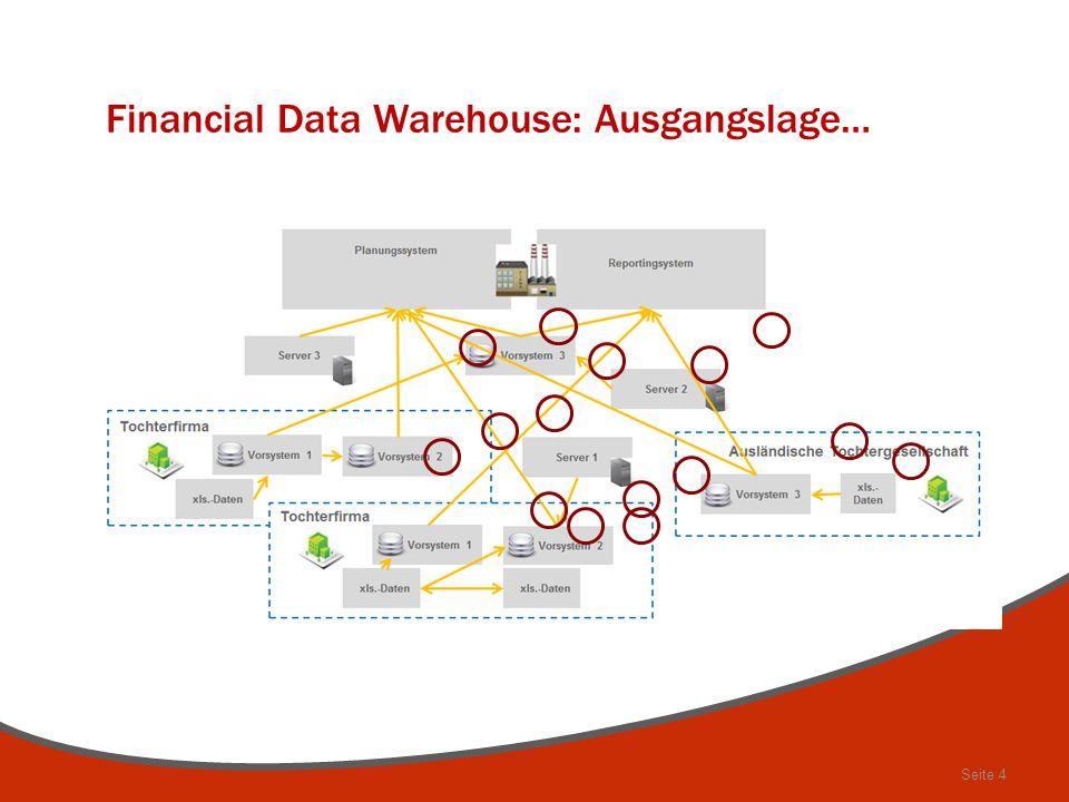 Financial Data Warehouse: Ausgangslage…
