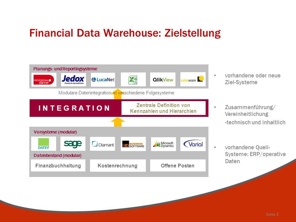 Financial Data Warehouse: Zielstellung