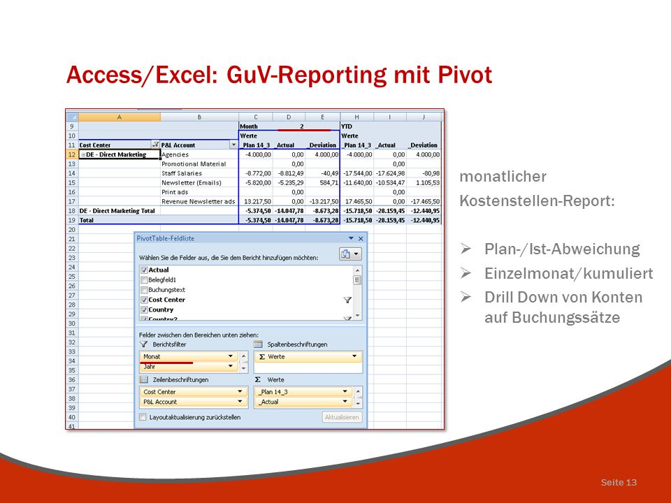 Access/Excel: GuV-Reporting mit Pivot