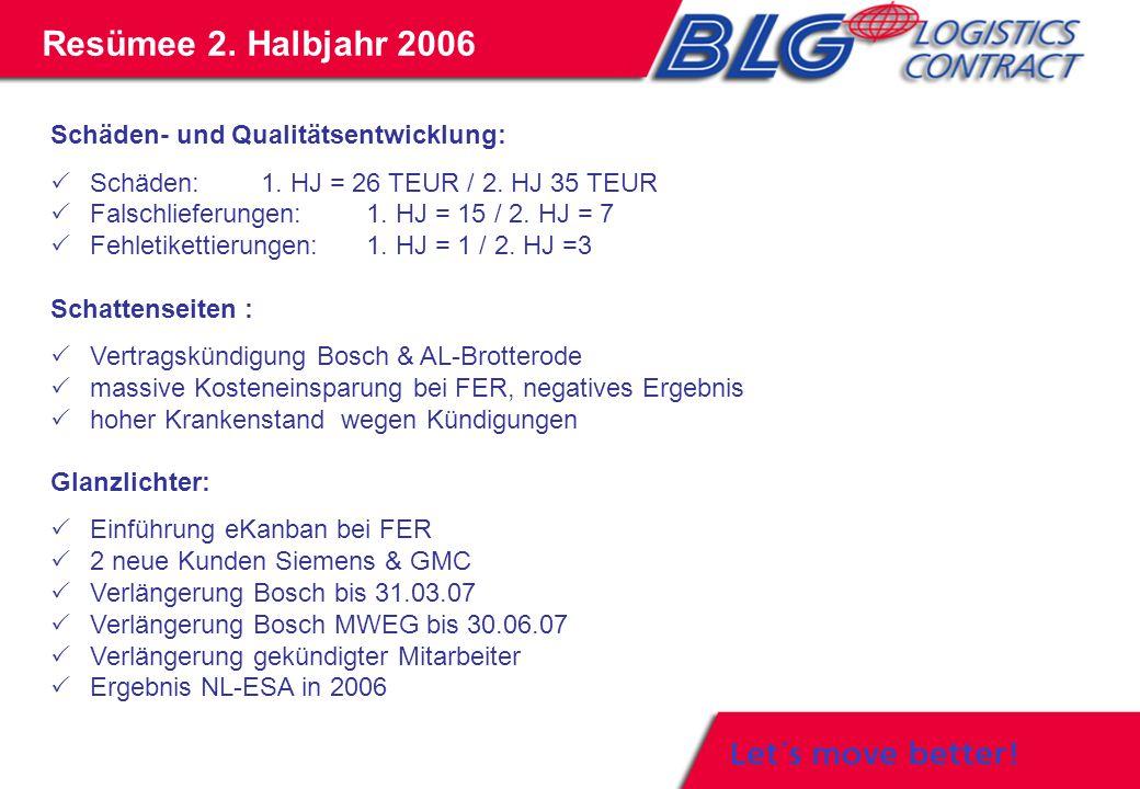 Resümee 2. Halbjahr 2006 Schäden- und Qualitätsentwicklung: