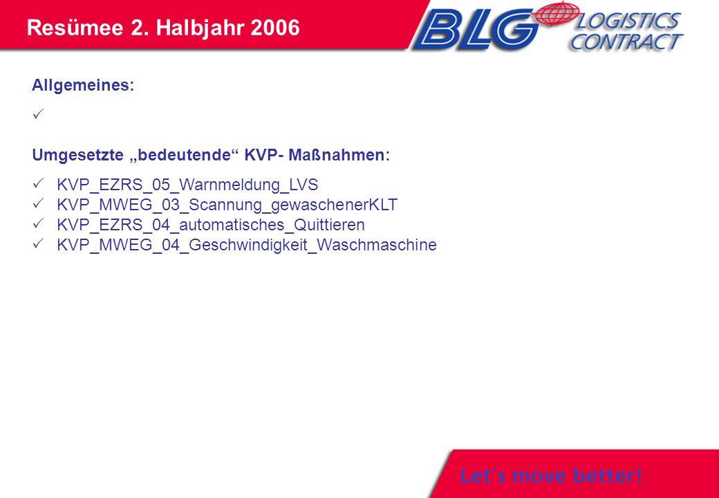 Resümee 2. Halbjahr 2006 Allgemeines: