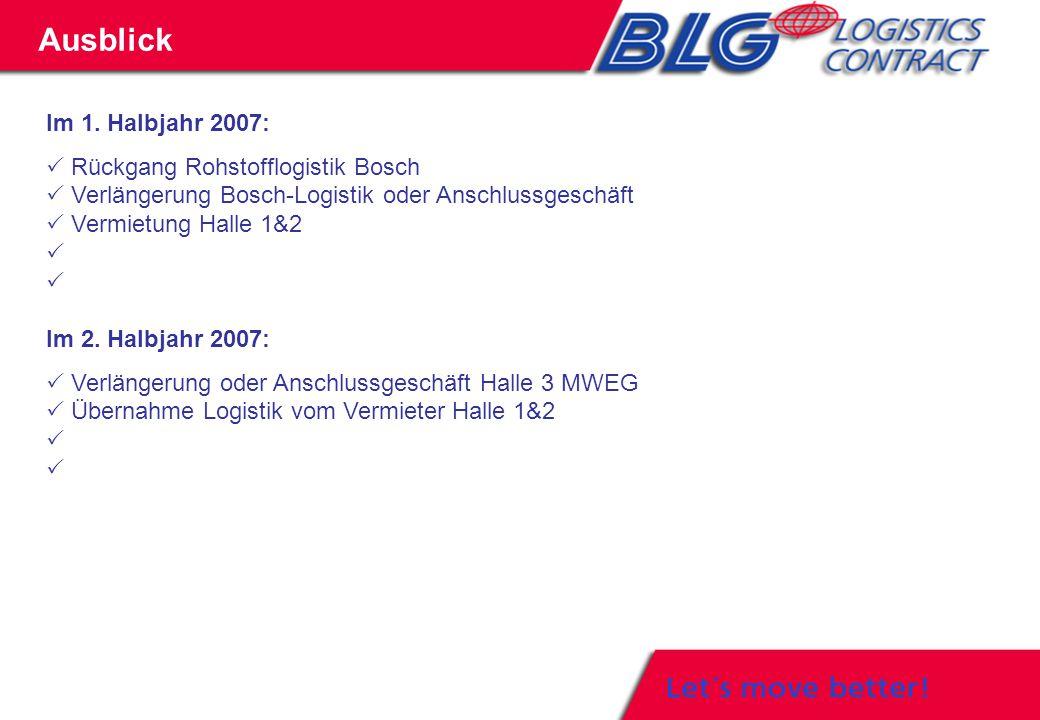 Ausblick Im 1. Halbjahr 2007: Rückgang Rohstofflogistik Bosch