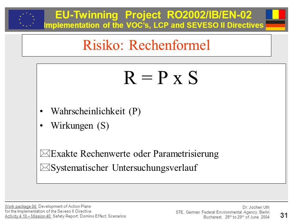 R = P x S Risiko: Rechenformel Wahrscheinlichkeit (P) Wirkungen (S)