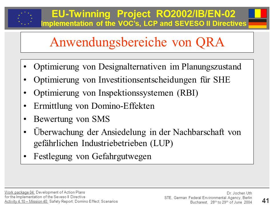 Anwendungsbereiche von QRA