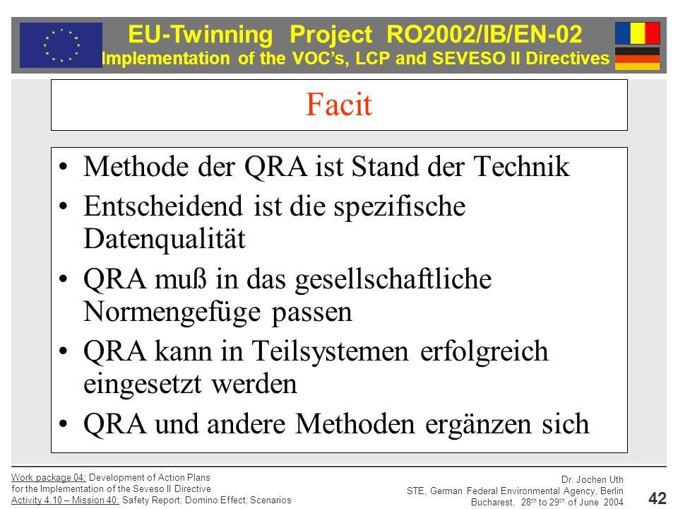 Facit Methode der QRA ist Stand der Technik