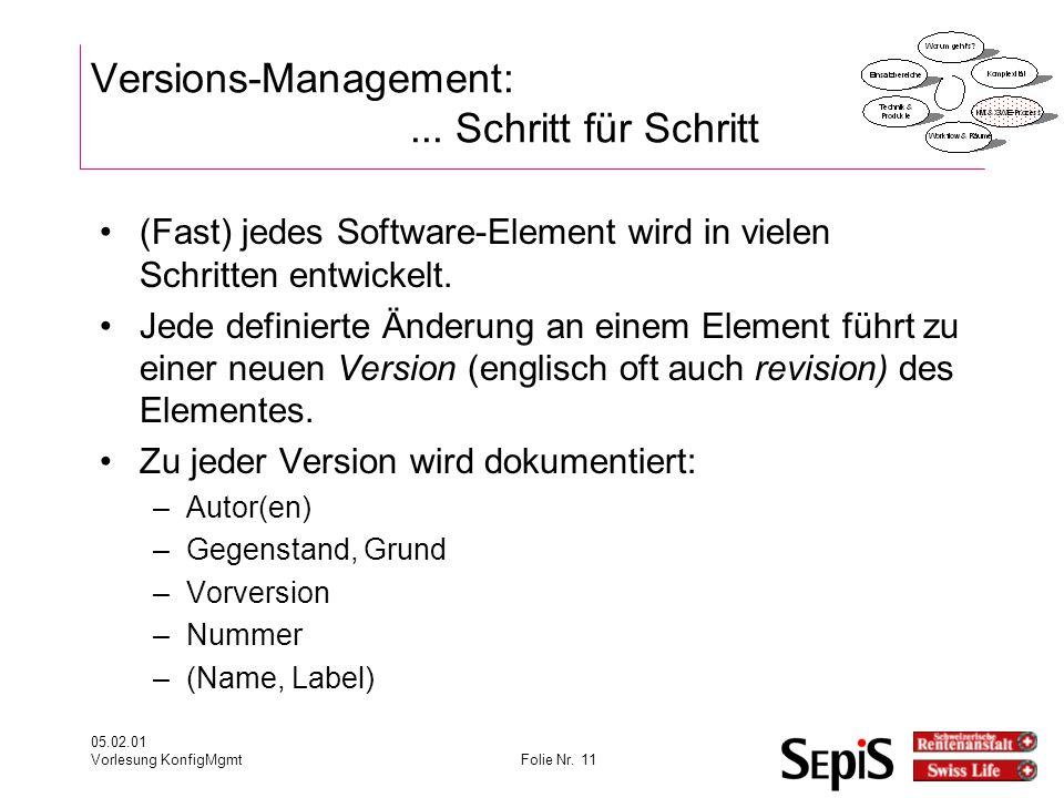 Versions-Management: ... Schritt für Schritt