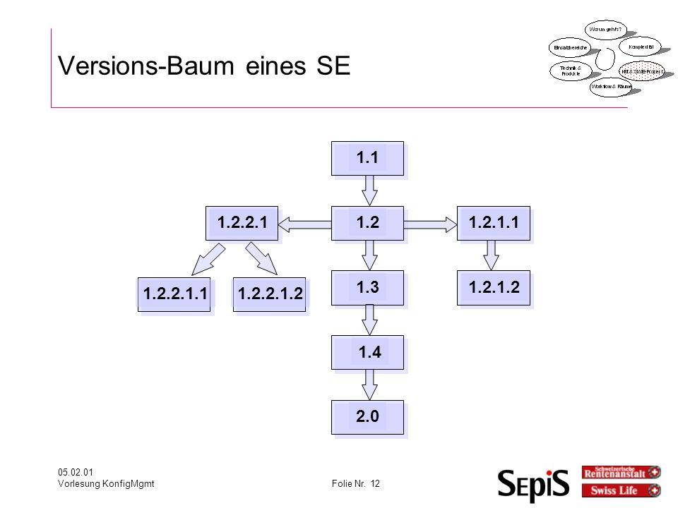 Versions-Baum eines SE