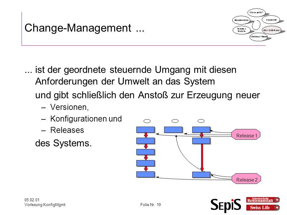 Change-Management ... ... ist der geordnete steuernde Umgang mit diesen Anforderungen der Umwelt an das System.