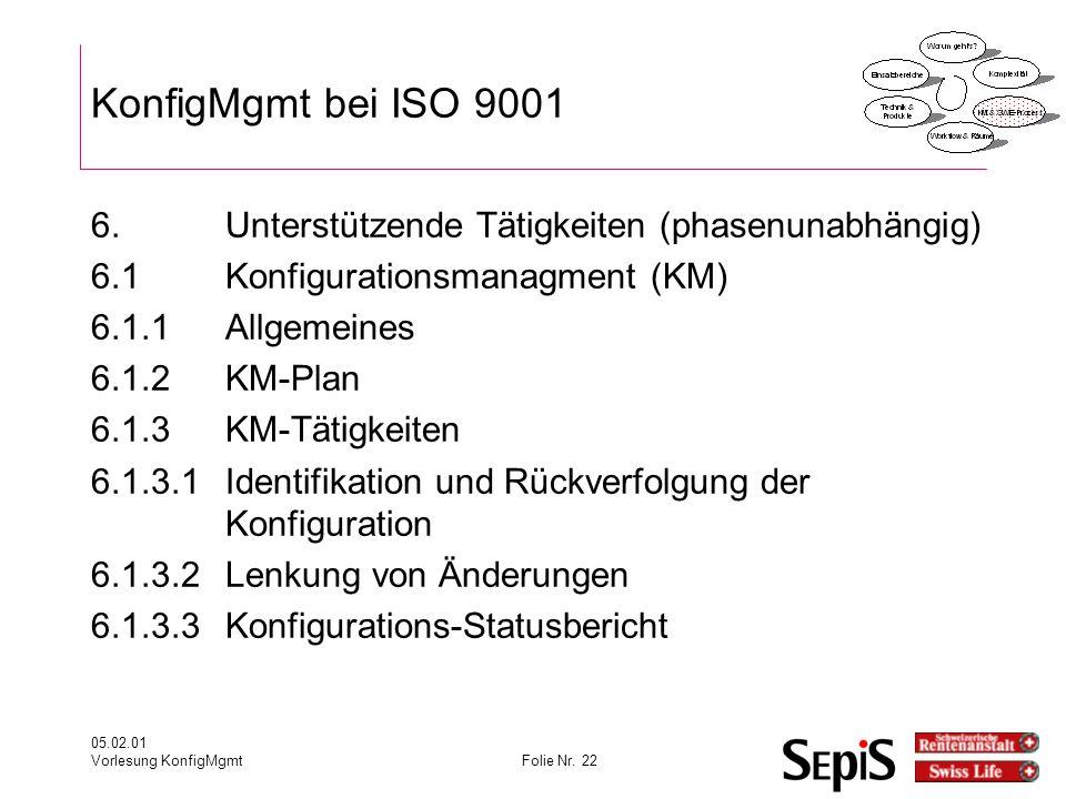 KonfigMgmt bei ISO 9001 6. Unterstützende Tätigkeiten (phasenunabhängig) 6.1 Konfigurationsmanagment (KM)