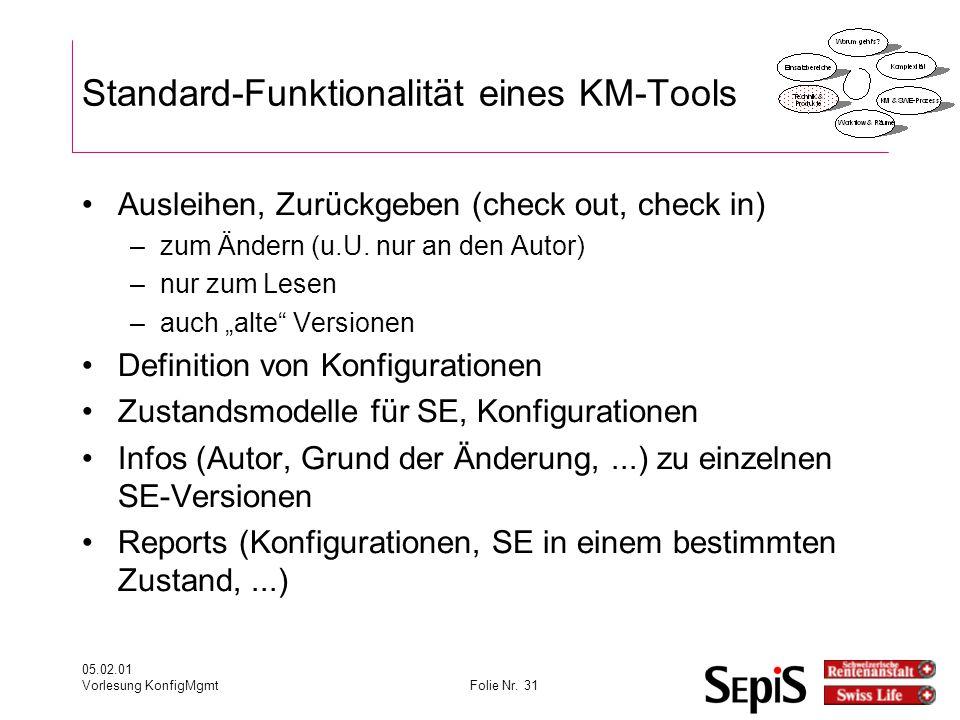 Standard-Funktionalität eines KM-Tools