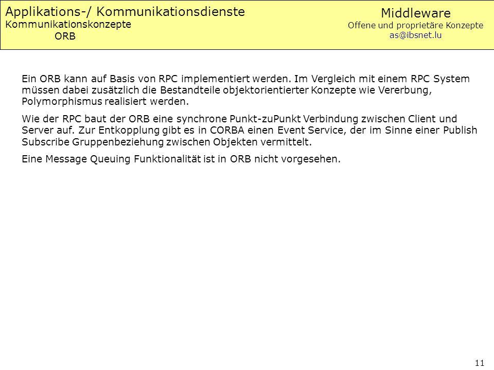 Applikations-/ Kommunikationsdienste Kommunikationskonzepte ORB