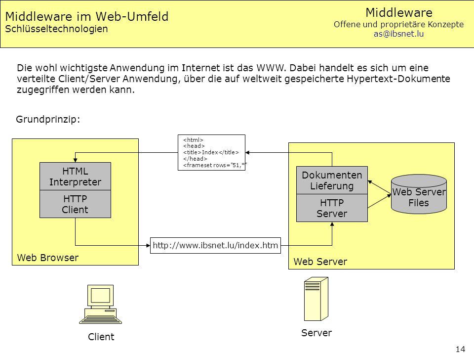 Middleware im Web-Umfeld Schlüsseltechnologien