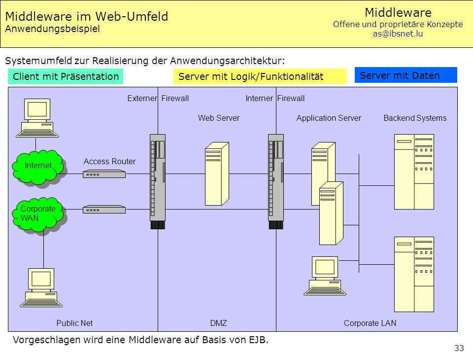 Middleware im Web-Umfeld Anwendungsbeispiel