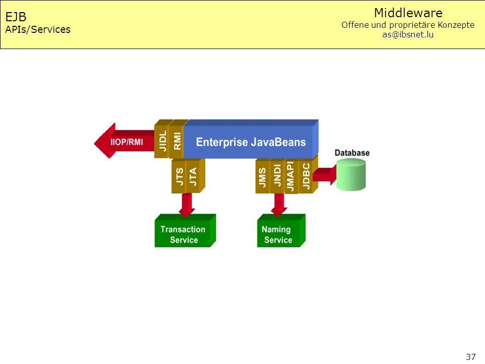 EJB APIs/Services