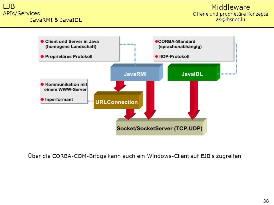 EJB APIs/Services JavaRMI & JavaIDL