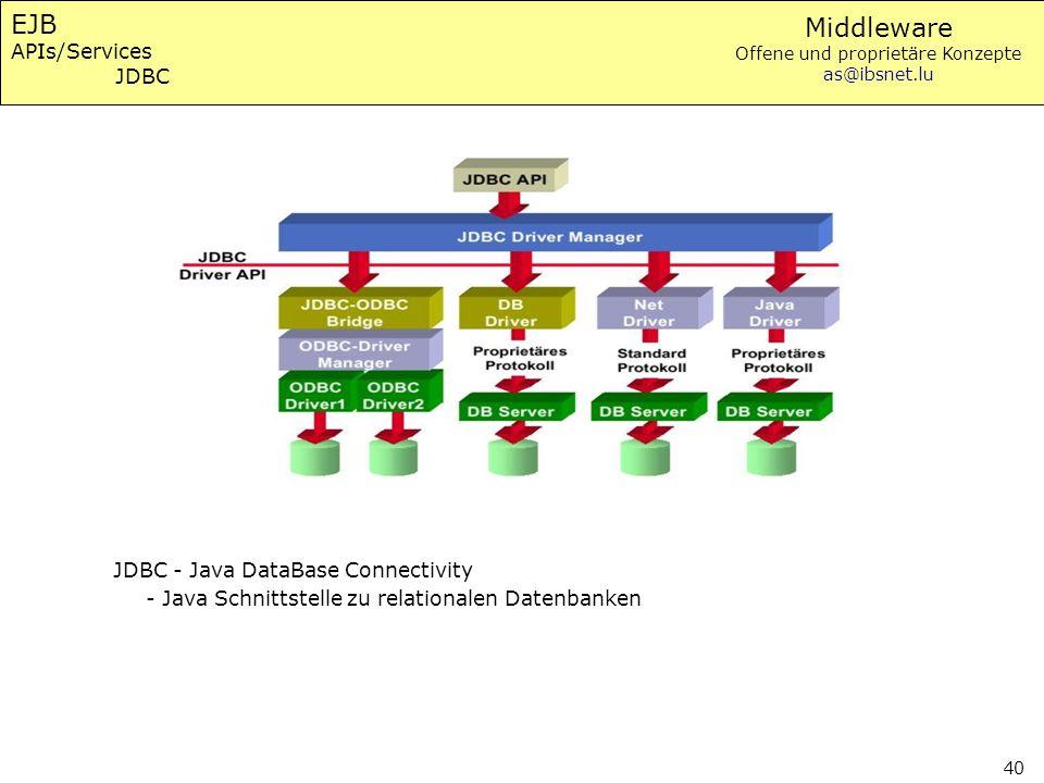 EJB APIs/Services JDBC