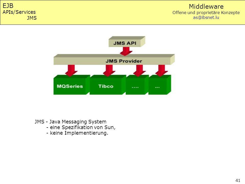 EJB APIs/Services JMS JMS - Java Messaging System - eine Spezifikation von Sun, - keine Implementierung.