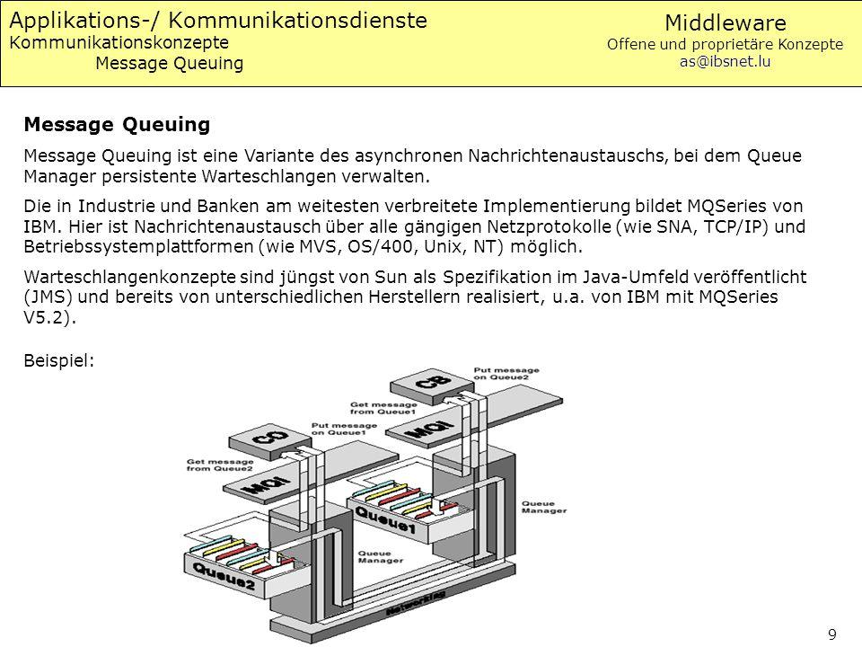 Applikations-/ Kommunikationsdienste Kommunikationskonzepte