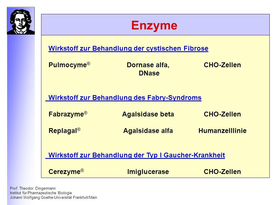 Enzyme Wirkstoff zur Behandlung der cystischen Fibrose