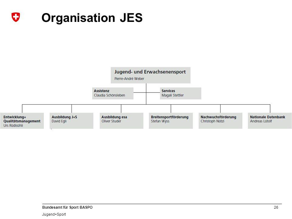 Organisation JES