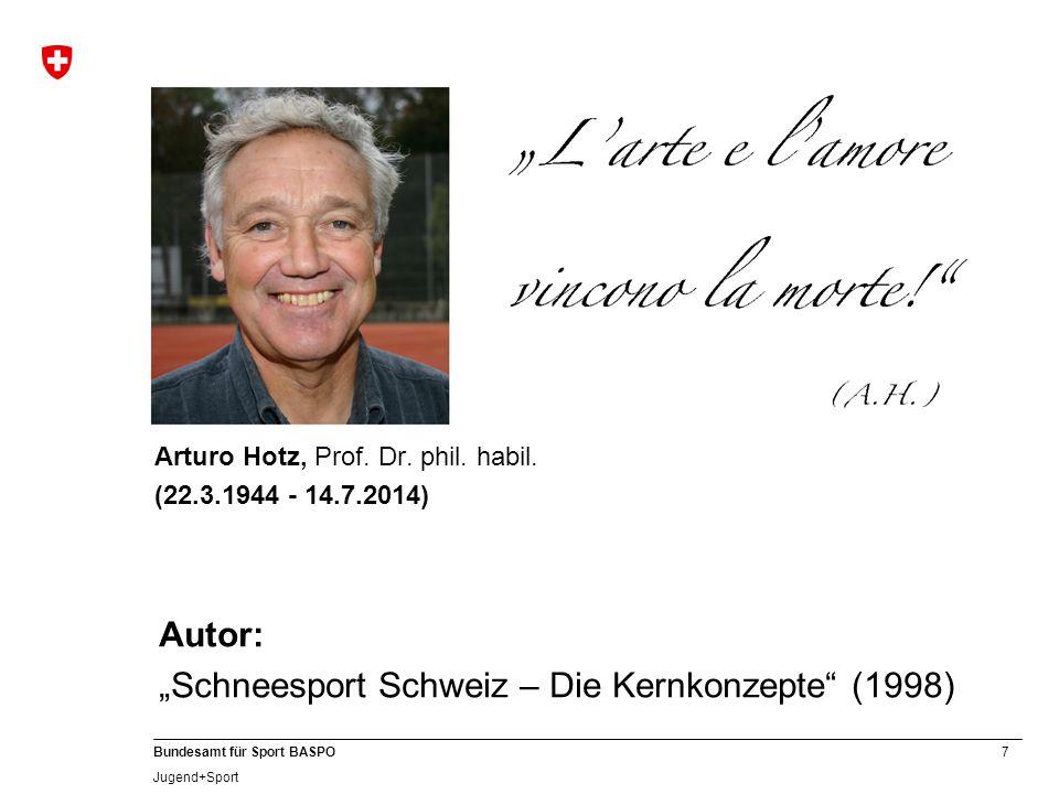 """""""Schneesport Schweiz – Die Kernkonzepte (1998)"""