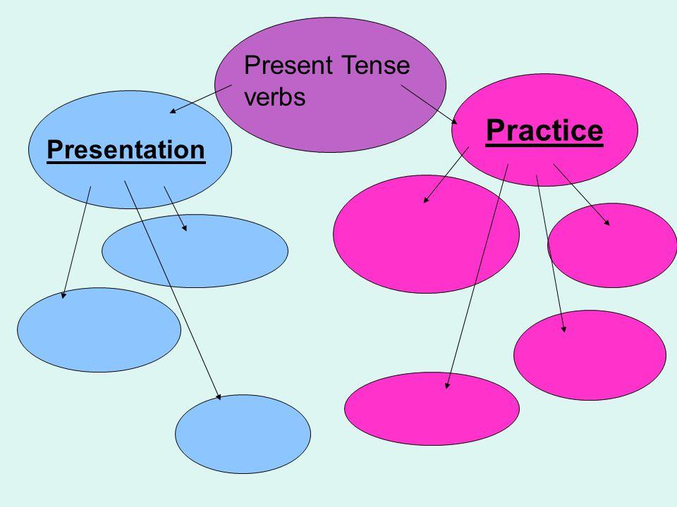 Present Tense verbs Practice Presentation