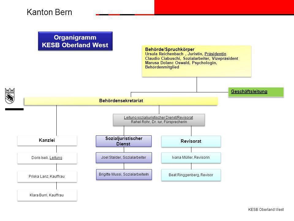 Organigramm KESB Oberland West