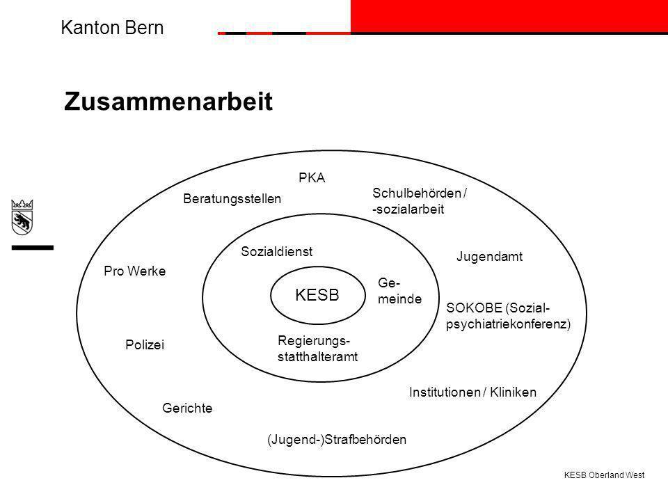 Zusammenarbeit KESB PKA Schulbehörden / Beratungsstellen -sozialarbeit