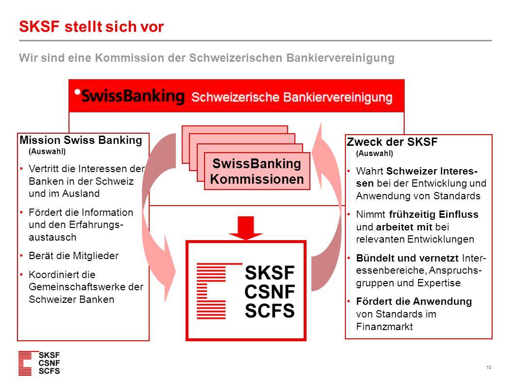 SKSF stellt sich vor Wie sind wir organisiert Geschäftsleitung
