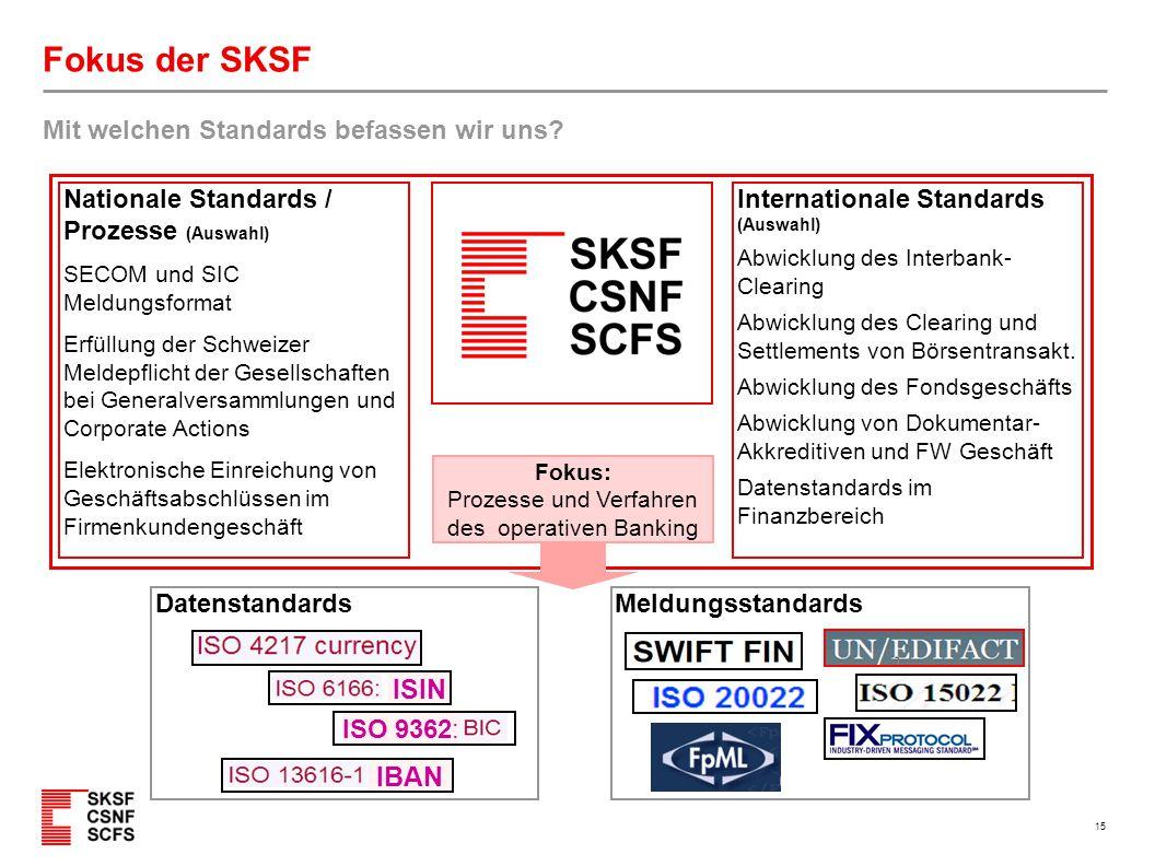 Fokus der SKSF Unser Beitrag zur Entwicklung und Wartung von Standards