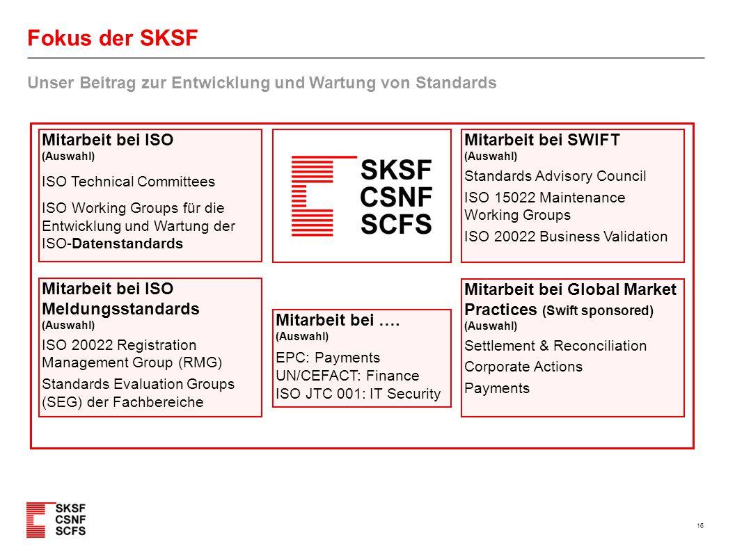 Fokus der SKSF Globaler Markt Europäischer Markt Schweizer Markt