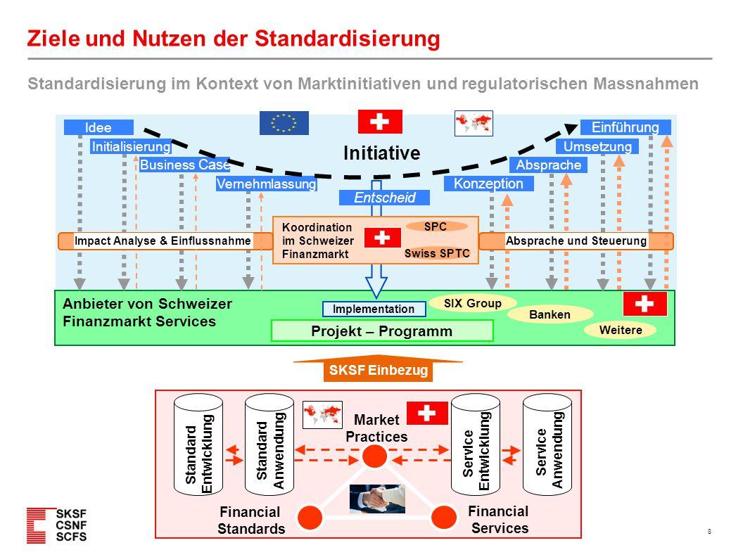 Abschnitt 2 SKSF das Schweizer Kompetenzzentrum für Standardisierung im Finanzbereich