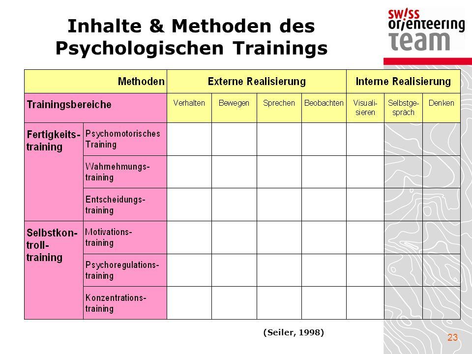 Inhalte & Methoden des Psychologischen Trainings