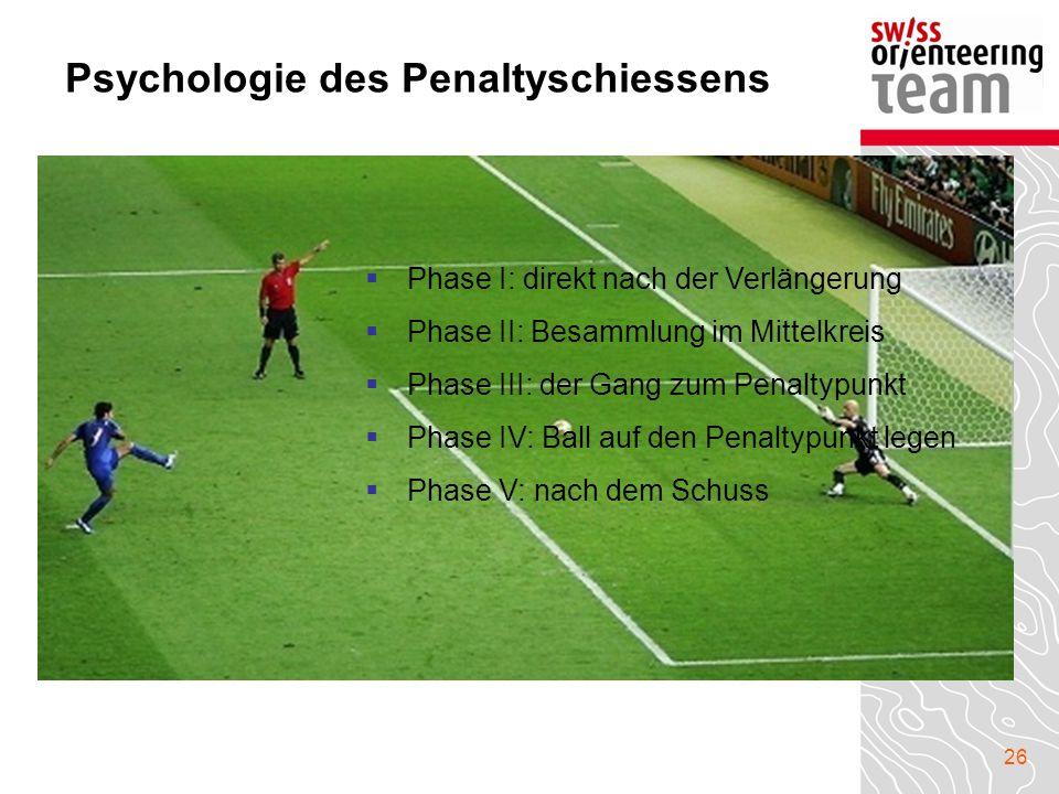 Psychologie des Penaltyschiessens