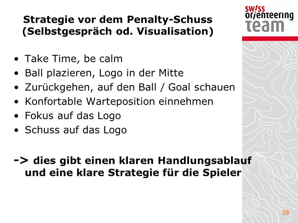 Strategie vor dem Penalty-Schuss (Selbstgespräch od. Visualisation)
