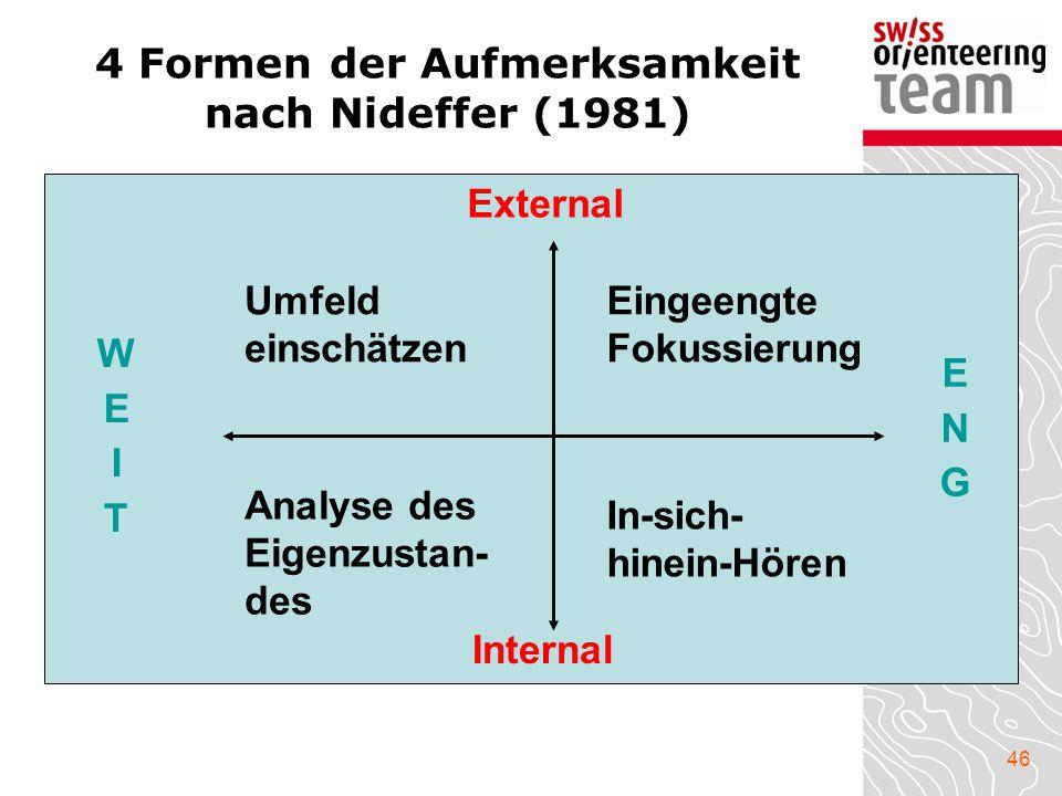 4 Formen der Aufmerksamkeit nach Nideffer (1981)