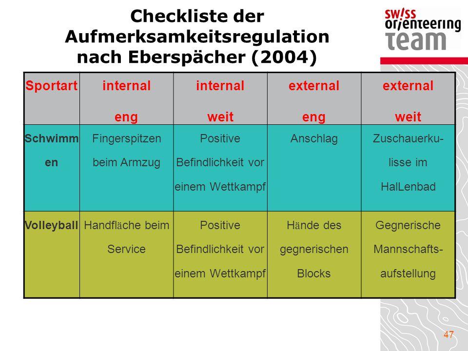 Checkliste der Aufmerksamkeitsregulation nach Eberspächer (2004)