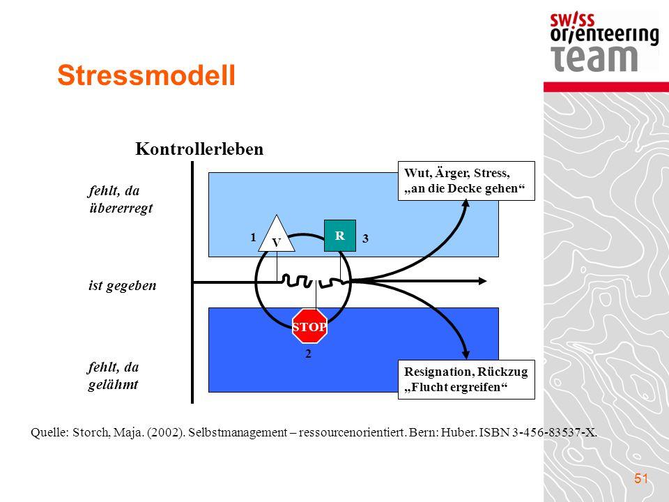Stressmodell Kontrollerleben fehlt, da übererregt ist gegeben